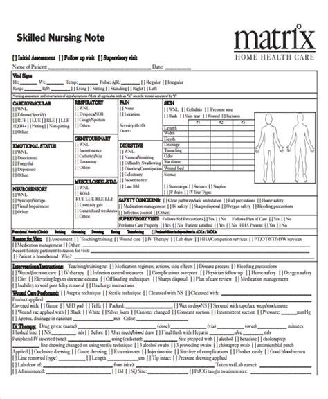 nursing note templates  samples examples format