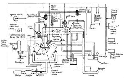 1999 nissan maxima vacuum hose diagram 1989 nissan maxima vacuum diagram hi guys just trying to