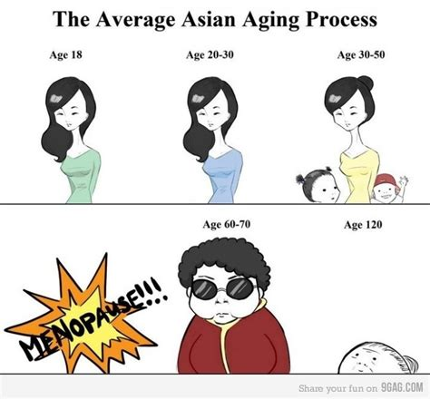 Old Asian Lady Meme - 25 best ideas about asian aging on pinterest imgur love