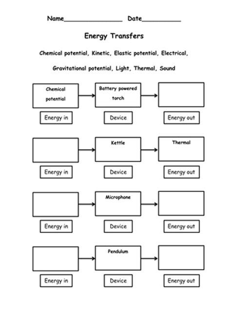 Energy Transfer Worksheet Answers by Energy Transfer Worksheet By Wondercaliban Teaching