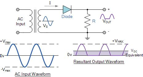 diode circuits and rectifiers pdf power diodes used as half wave rectifiers