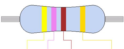 resistor color code 470 ohm 470r 470 ohm resistor colour code