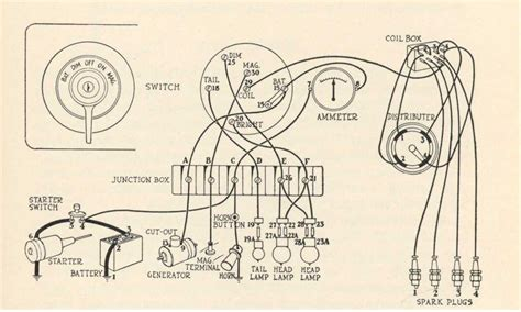 model t ford forum in search of a readable wiring diagram