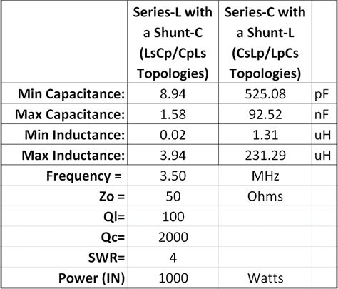 what inductance is needed in series with a 4 7 what inductance is needed in series with a 4 7 28 images seekfer inductor new world