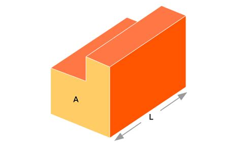 cross section of a 3d shape bbc gcse bitesize volume and surface area