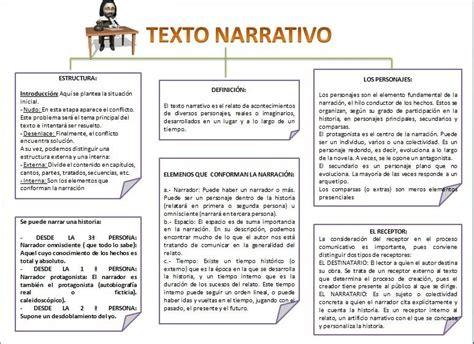 Imagenes Latex Al Lado Del Texto | nuestras creaciones imagenes de texto narrativo