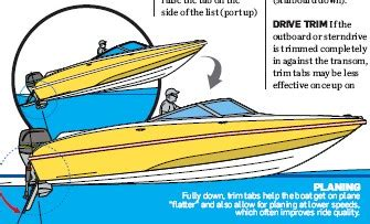 speed boat trim tabs pressreader boating 2017 08 01 how to use trim tabs