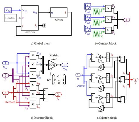 diode simulink exle diode rectifier in simulink 28 images simulation of power converters using matlab simulink