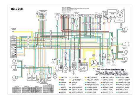 kymco uxv wiring diagram get free image about wiring diagram