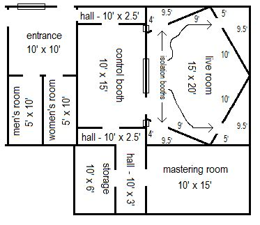 recording studio floor plans my ideal recording studio floor plans and acoustic setups