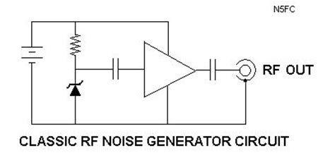 avalanche diode noise source avalanche diode noise generator 28 images n5ese s experiments with broadband noise
