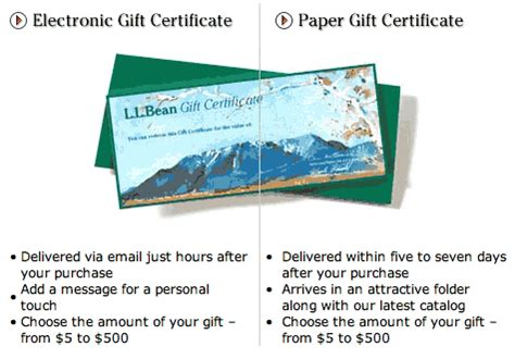 Crutchfield Gift Card - 37signals 187 holiday e commerce ideas 187 gift cards and certificates 187 paper and plastic