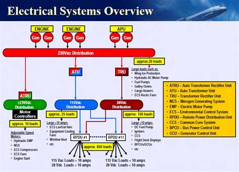 boeing wiring diagram symbols wiring diagram
