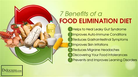 7 Benefits Of A Food Elimination Diet Drjockers Com