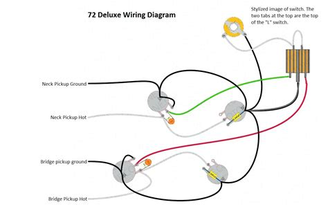 diagram fender telecaster 3 way wiring diagram