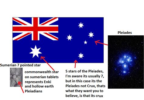 what does the color blue stand for annotated australian flag