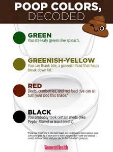 fecal color what your color says about your health s health