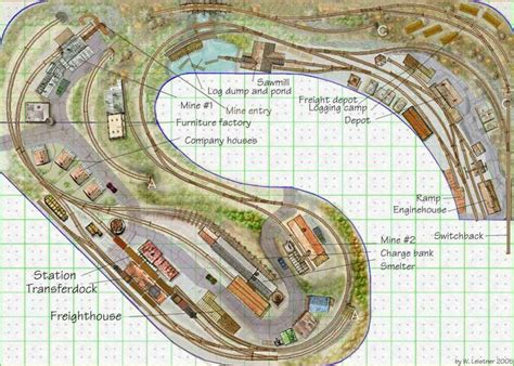 layout scale view ho logging track plans click on the pics to get a larger