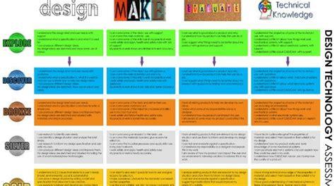 Design Technology Assessment Criteria Ks3   soraya hartley s shop teaching resources tes