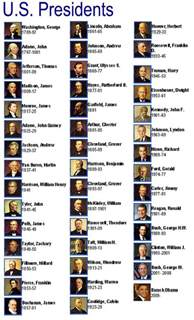 list of us states list of the presidents of the united states of america