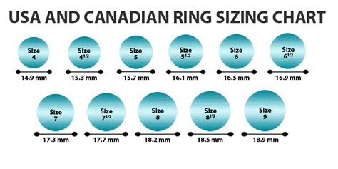 printable ring size chart canada ring size chart ring size ring sizes ring size