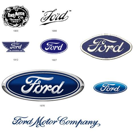 ford group www xr5 turbo com das ford logo