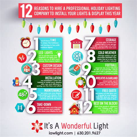 12 reasons to hire a professional holiday lighting company