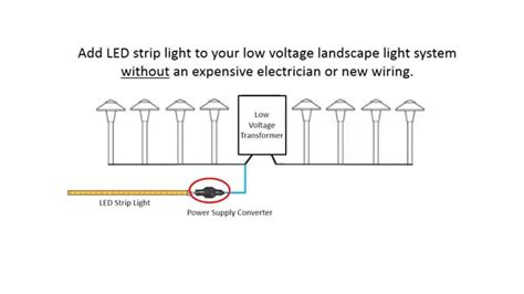 Installing Led Strip Lights With Your Low Voltage How To Wire Landscape Lighting