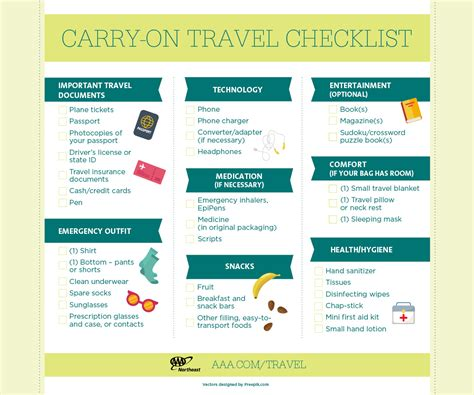 travel checklist using a travel checklist to stay organized and on track