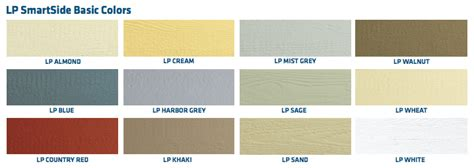 lp siding colors lp smart side composite siding guardian inc of milwaukee