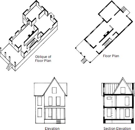 floor plan with elevation and perspective floor plan elevation section perspective thefloors co