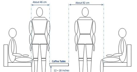 distance between sofa and coffee table how much room do you need to leave between the sofa and