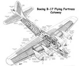 Subject: Modify the B-17 into night bomber/low altatude streak bomber? B 24 Ball Turret