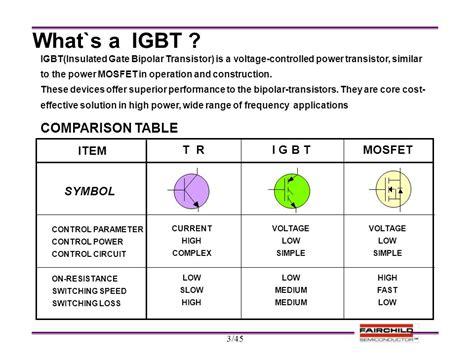 insulated gate bipolar transistor igbt technology sets igbt transistor operation 28 images inverter inverter schematics circuit diagrams igbt and