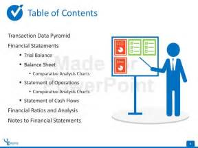 powerpoint table of contents template financial statement editable powerpoint template