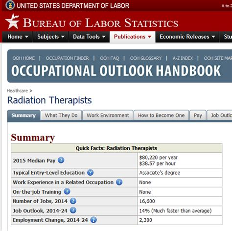 bureau of labor statistics careers radiation therapy schools official guide to arrt