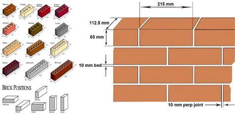 length of standard standard brick size brick dimensions
