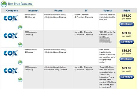 cox home phone plans cox high speed internet speeds