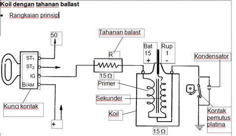 pada ignition coil yang dilengkapi dengan resistor pemasangannya adalah ini fungsi ballast resistor pada ignition coil kita punya