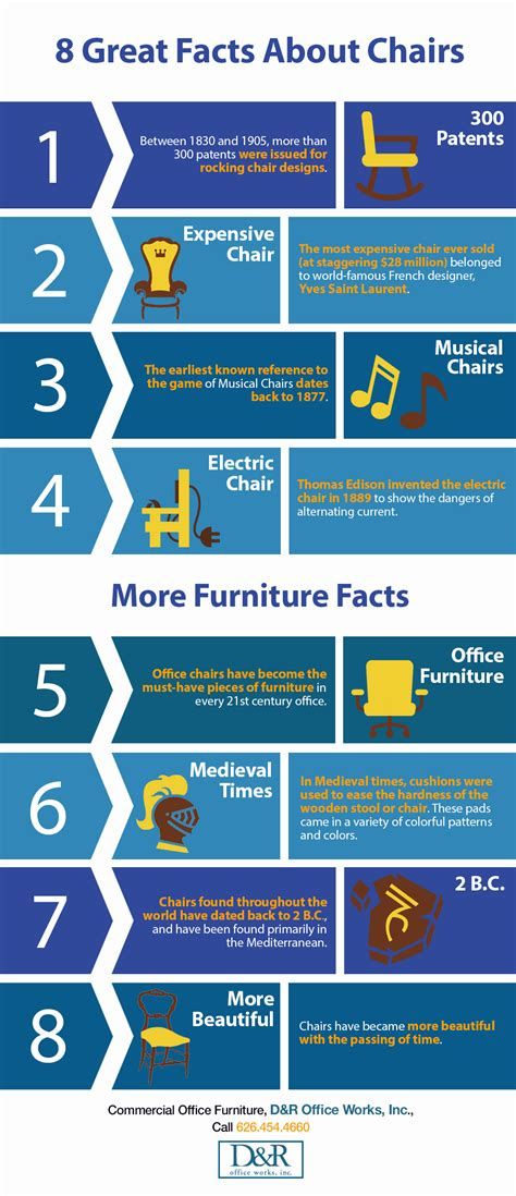 random facts about 2017 what makes 2017 a year to remember books 8 great facts about chairs shared info graphics
