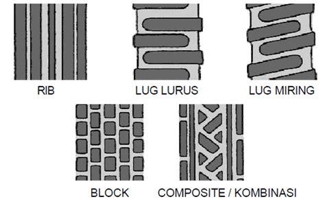 composite pattern adalah macam macam pola tapak tread pattern pada ban kita punya
