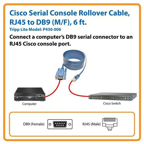 cisco console tripp lite rj45 to db9f cisco serial console