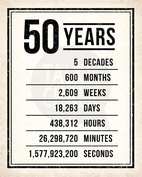 printable birthday cards 50 year olds 50th birthday printable sign pack 50th birthday by