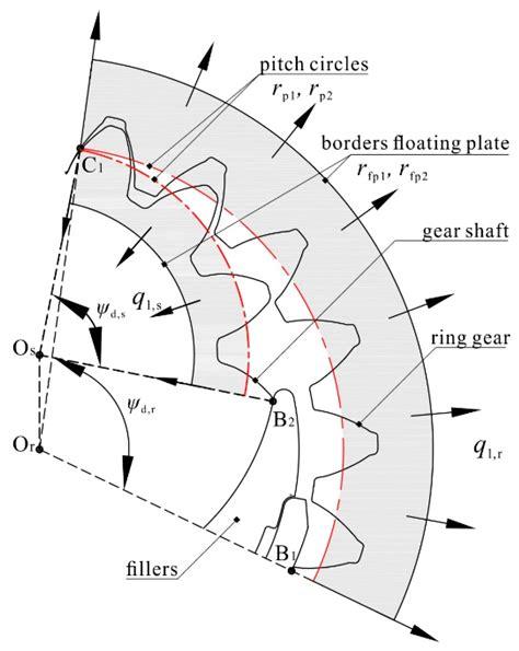 ajax 1 hp motor wiring diagram free wiring 123wiringdiagramine