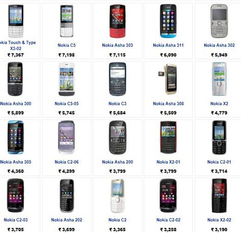 indian mobile new nokia mobiles with prices in india mobiles with