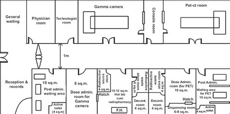 Veterinary Hospital Floor Plans by Regulatory Requirements For Designing Pet Ct Facility In