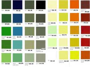 6 best images of ici paint color chart 554 jotun marine