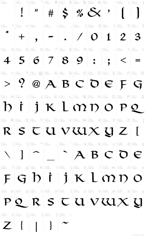 tattoo fonts viking viking fonts viking font script vikings