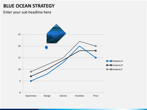 blue ocean strategy powerpoint template sketchbubble