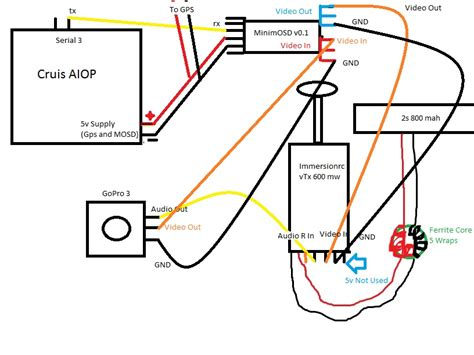 rc car receiver wiring diagram rc free engine image for